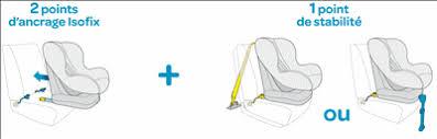 comment attacher siège auto bébé isofix c est quoi découvrez la location de siege auto et poussette