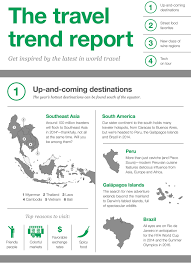 travel trends images Infographic the travel trend report go ahead tours travel blog jpg