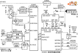 circuits u003e panasonic national nv m9000 camera vdm circuit diagram