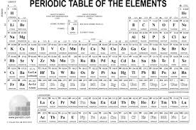 Periodic Table Sr Good Periodic Table Websites Brokeasshome Com