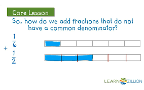 adding fractions with unlike denominators add fractions with different denominators using fraction bars