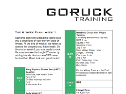 A Good Bench Press Weight Goruck 6 Week Training Plan U2013 Goruck News