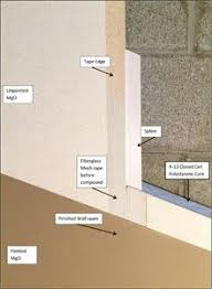 cross section view of the wahoo walls tape edge basement finishing