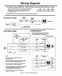 electric golf cart wiring diagram u2013 wirdig u2013 readingrat net