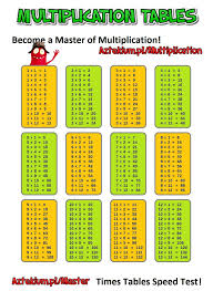 multiplication tables printable worksheets free