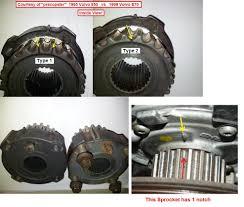diy 1998 volvo s70 timing belt wp cam seals sb overhaul