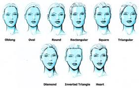 head shapes and hairstyles face shapes and styles that suits best angelica s world your