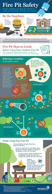 Firepit Safety How To Build A Pit Infographic