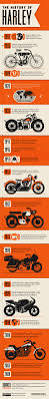 best 25 harley davidson history ideas on pinterest harley