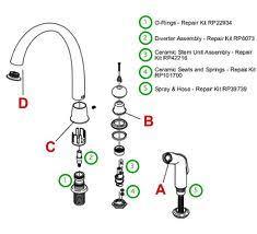 kitchen faucet diverter valve faucet adapter two way diverter valve for water filter