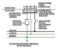 newmar gi 100 galvanic isolator 100 amp