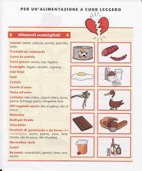 alimenti anticolesterolo colesterolo ed alimenti con docvadis