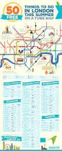 London Metro Map by The 25 Best Underground Map Ideas On Pinterest Map Of