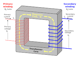 doorbell wiring diagrams cool diagram for transformer sevimliler