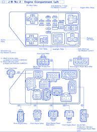 toyota camry fuse box wiring diagram simonand