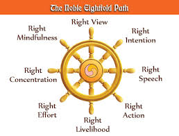 the noble eightfold path cheat sheet by davidpol download free