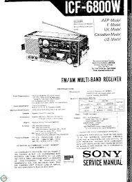 sony tc 755a sm service manual download schematics eeprom