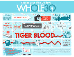 healthy colors whole30 challenge your ultimate guide to the whole30 program