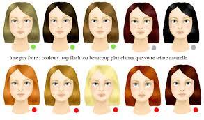 choisir une coupe de cheveux undercut homme abc coiffure - Comment Savoir Quelle Coupe De Cheveux Nous Va