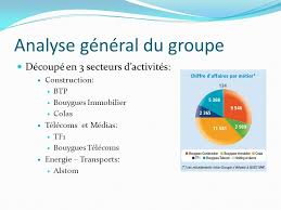 bouygues immobilier si e social bouygues analyse du groupe ppt télécharger
