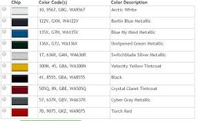 body and wheel touch up paint codes page 2 corvetteforum