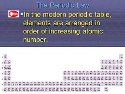 Who Is Credited With Arranging The Periodic Table Elements Are Arranged On The Periodic Table In Order Of Increasing