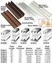 Glass Sliding Door Tracks For Cabinets Glass Sliding Door Tracks For Cabinets Sliding Door Designs