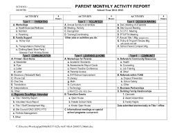 monthly health and safety report template sales call reports templates free mickeles spreadsheet sle