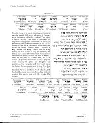 transliterated siddur book review f linker transliterated siddur s rabin ed