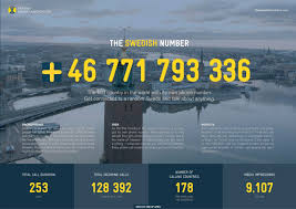 This Is The Swedish Version Swedish Tourist Association The Swedish Number Adeevee