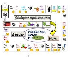 42 best ser ou estar images on pinterest spanish grammar