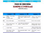 fase crociera dukan alimenti ricetta dukan dei crackers di tofu attacco paperblog