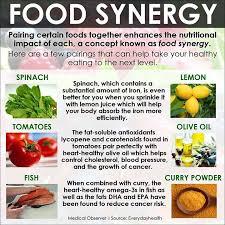 food synergy die healthy pinterest