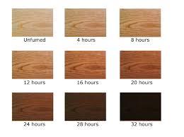 interior wood stain colors home depot stunning oak wood color gallery liltigertoo liltigertoo