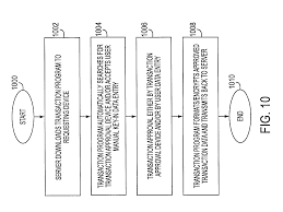 patent us20020023215 electronic transaction systems and methods