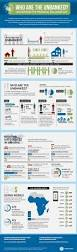 best 25 financial accounting ideas on pinterest accounting