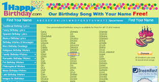 Happy Birthday Wishes In Songs Free Download Personalized Happy Birthday Song With Name