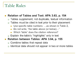 how to cite a table in apa alec 681 seminar apa style tables figures objectives discuss