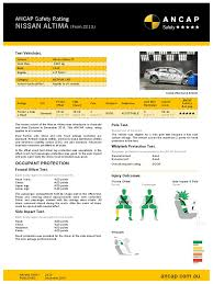 nissan altima safety rating nissan teana new ancap docshare tips