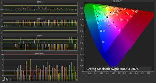 color test adobe rgb testing and calibration a look at qd vision u0027s color iq
