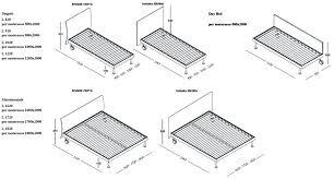 dimensioni materasso singolo letto singolo larghezza per materasso designs misure doppio letto