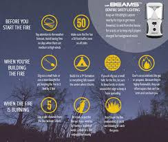 Starting A Fire Pit - bright ideas mr beams wireless lighting blog starting the fire