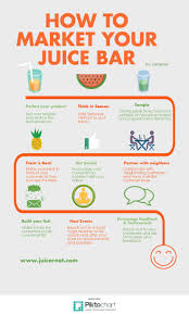 Juice Bar Floor Plan Best 25 Juice Bars Ideas On Pinterest Juice Store Juice Bar