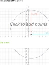 foci of an ellipse from equation video khan academy
