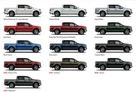 ford f150 xlt colors 2015 ford f 150 appearance guide what s your favorite poll