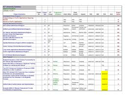 Candidate Tracking Spreadsheet by Resume Tracking Sheet Candidate Tracker Template Smartsheet