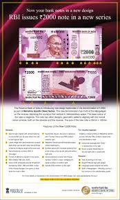 Authorization Letter For Bank Withdrawal In India All You Need To Know About The Withdrawal Of The Old Rs 500 Rs