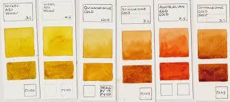 jane blundell artist watercolour comparisons 7 yellows