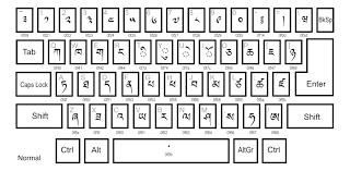 keyboard layout letter frequency keyboard layout wikiwand