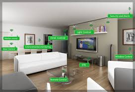 home features smart home features